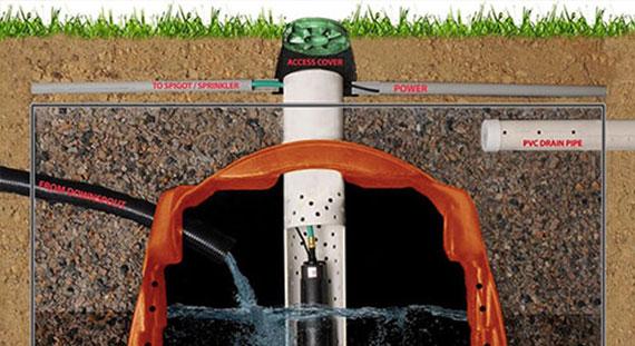 Residential Water Reuse